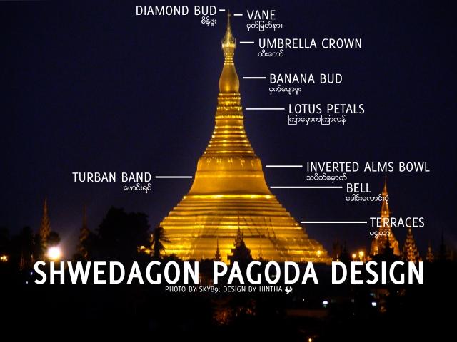 049_Shwedagon Pagoda anatomy