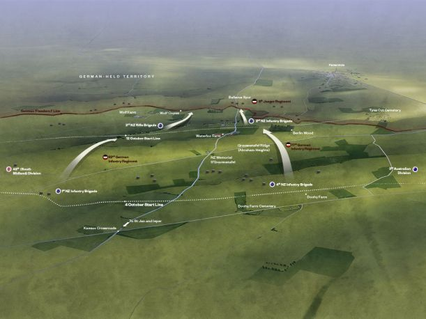 The battle map of Passchendaele